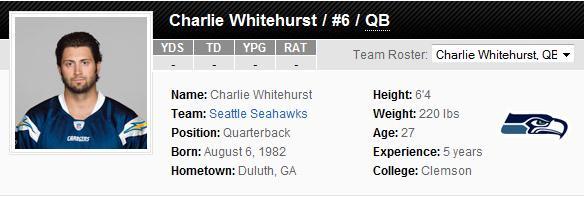 charlie-whitehurst